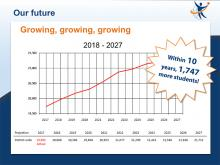 More high school classroom space is needed for the projected student increase. Image courtesy of Everett Public Schools.